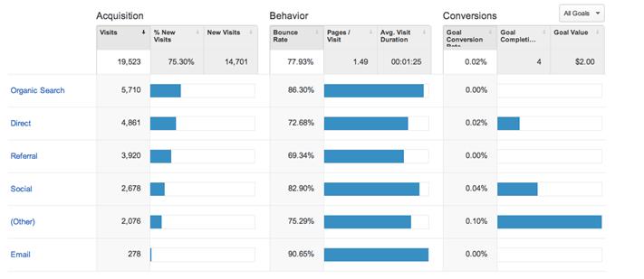 analiticas web 2