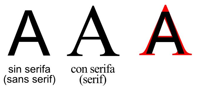 Serif y Sans Serif